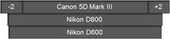 Dynamic Range HDR 5D D800 D600