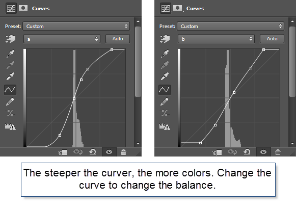 Lab color processing step 5.3 - Color Channels