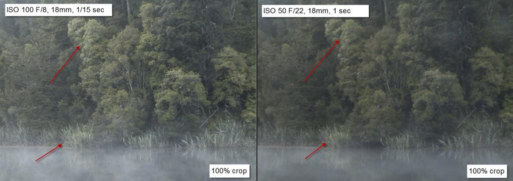 Lens Diffraction